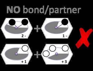 Bond-NO