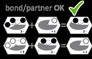 Bond-OK